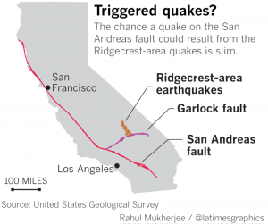 ca times.brightspotcdn.com  300x251 - California Earthquakes Hit Without Warning