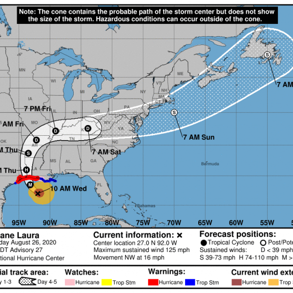Hurricane Laura Path